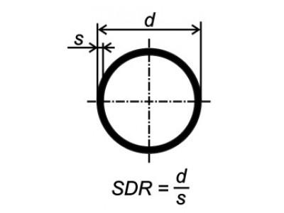 О диаметрах труб, шлангов, капельных лент и трубок